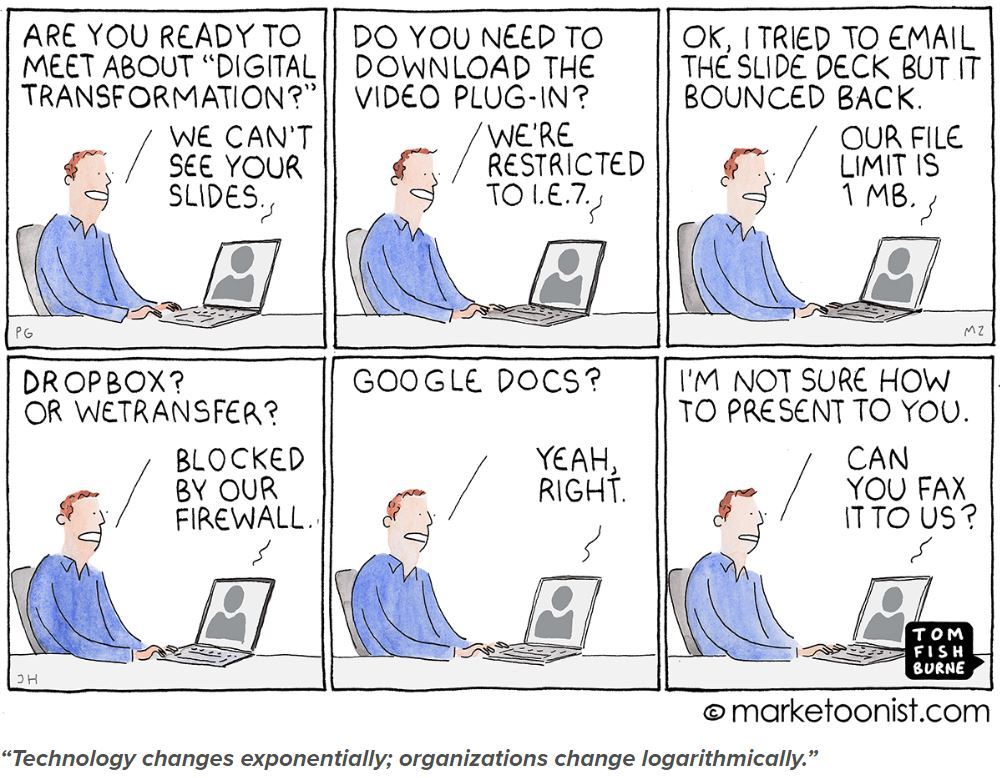 Tech change cartoon